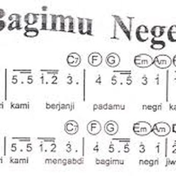 Lirik Lagu Nasional  Indonesia 'Padamu Negeri (Bagimu Negeri)'
