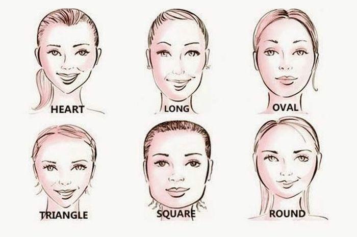 Tes kepribadian bentuk wajah.