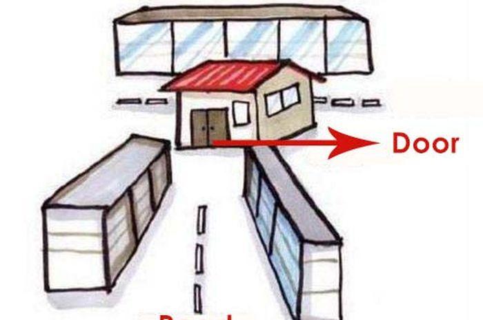 Ilustrasi pintu menghadap jalan